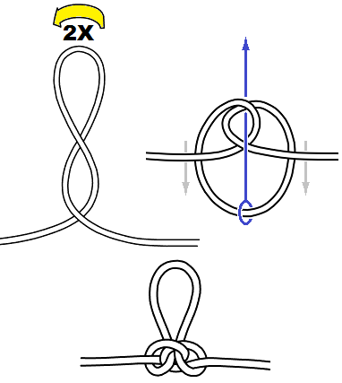 Butterfly Loop Twist Method